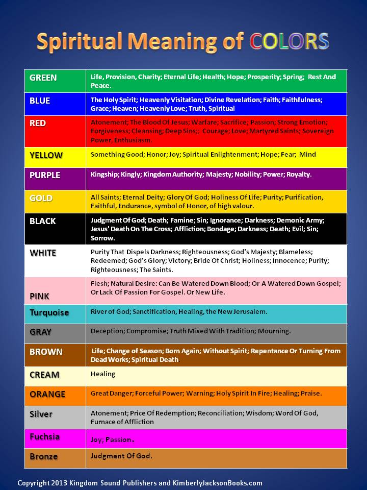 Quiz Worksheet What Does Orange Mean In Life Of Pi Study Biblical Color Meanings Chart Nehabedeemperor